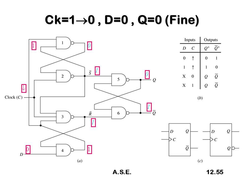 Ck=1  0, D=0, Q=0 (Fine)  01 1 1 0 1 0 1 A.S.E.12.55