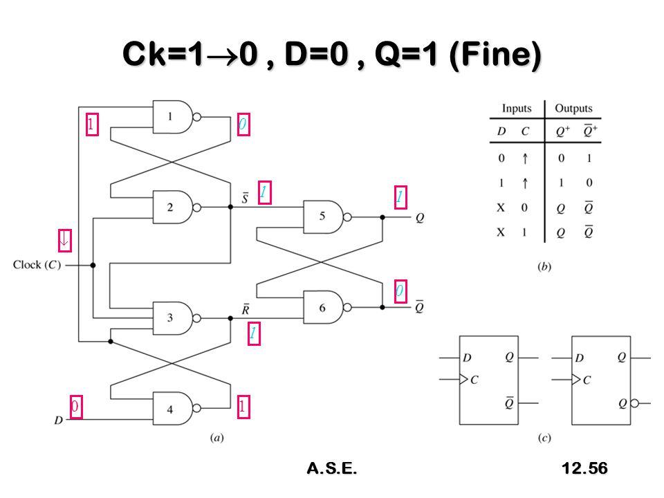 Ck=1  0, D=0, Q=1 (Fine)  01 1 1 0 1 1 0 A.S.E.12.56