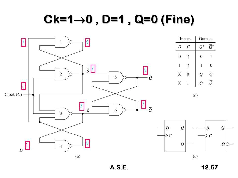 Ck=1  0, D=1, Q=0 (Fine)  1 1 1 0 1 0 0 1 A.S.E.12.57