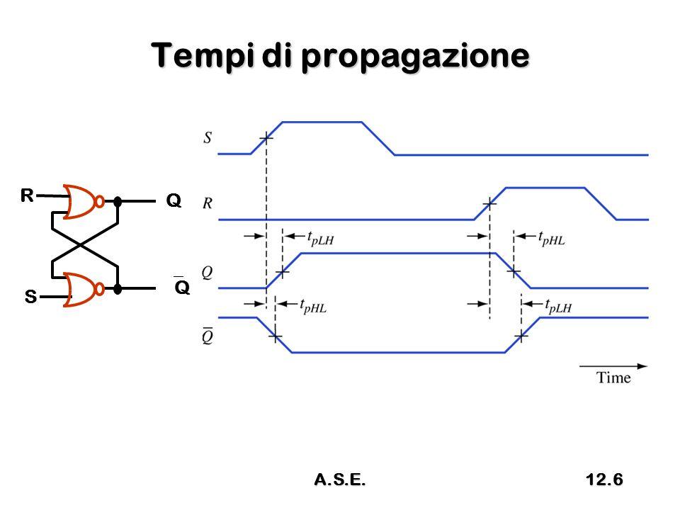 Tempi di propagazione R S Q QQ A.S.E.12.6