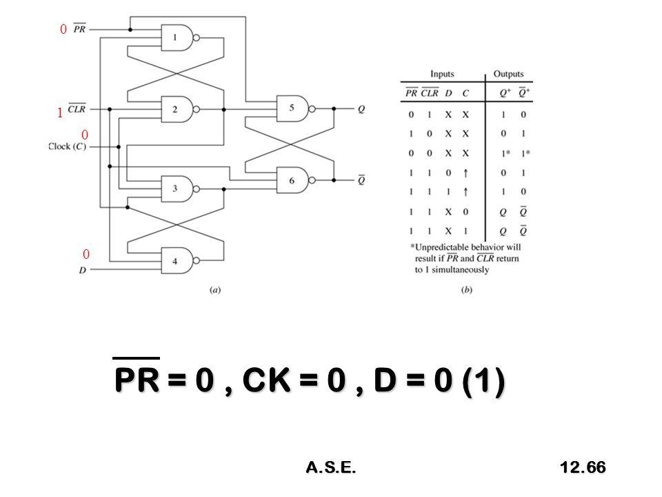 PR = 0, CK = 0, D = 0 (1) 0 0 0 1 A.S.E.12.66