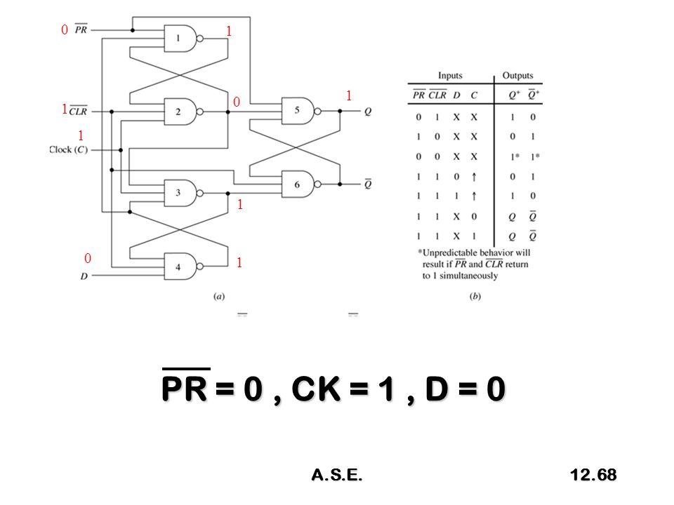 PR = 0, CK = 1, D = 0 0 1 0 1 1 0 1 1 1 A.S.E.12.68
