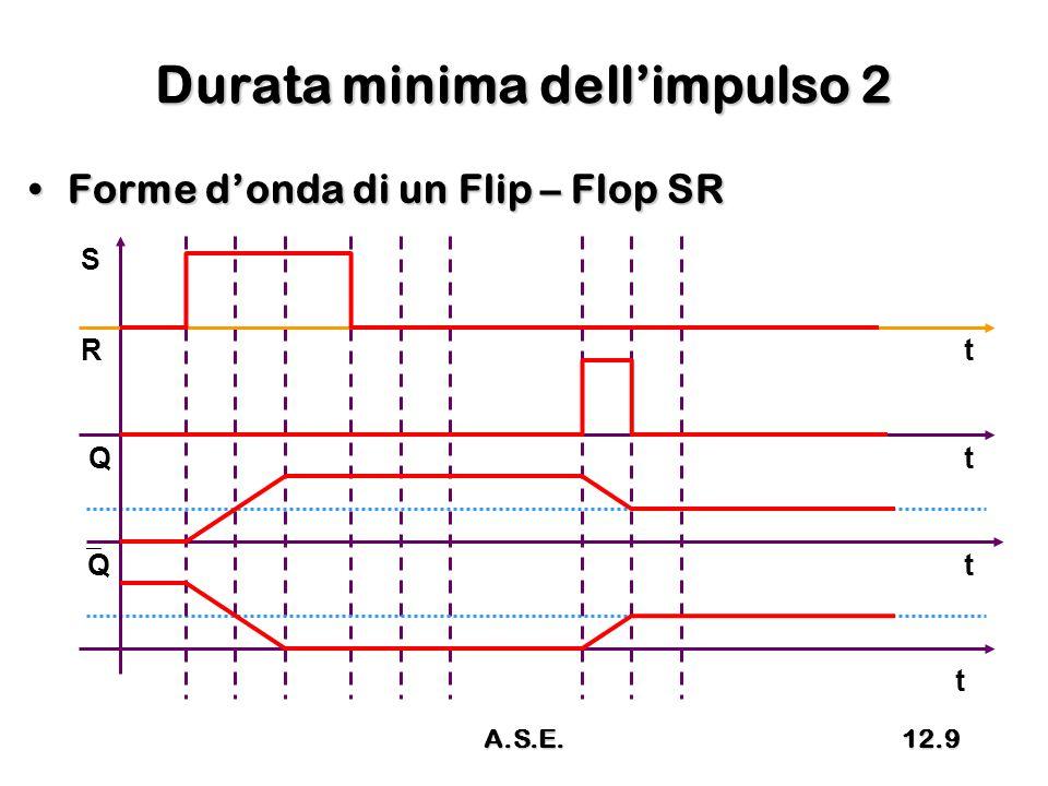 Durata minima dell'impulso 2 Forme d'onda di un Flip – Flop SRForme d'onda di un Flip – Flop SR S Q t t t t R QQ A.S.E.12.9