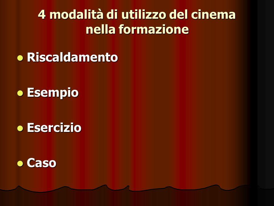 4 modalità di utilizzo del cinema nella formazione Riscaldamento Riscaldamento Esempio Esempio Esercizio Esercizio Caso Caso