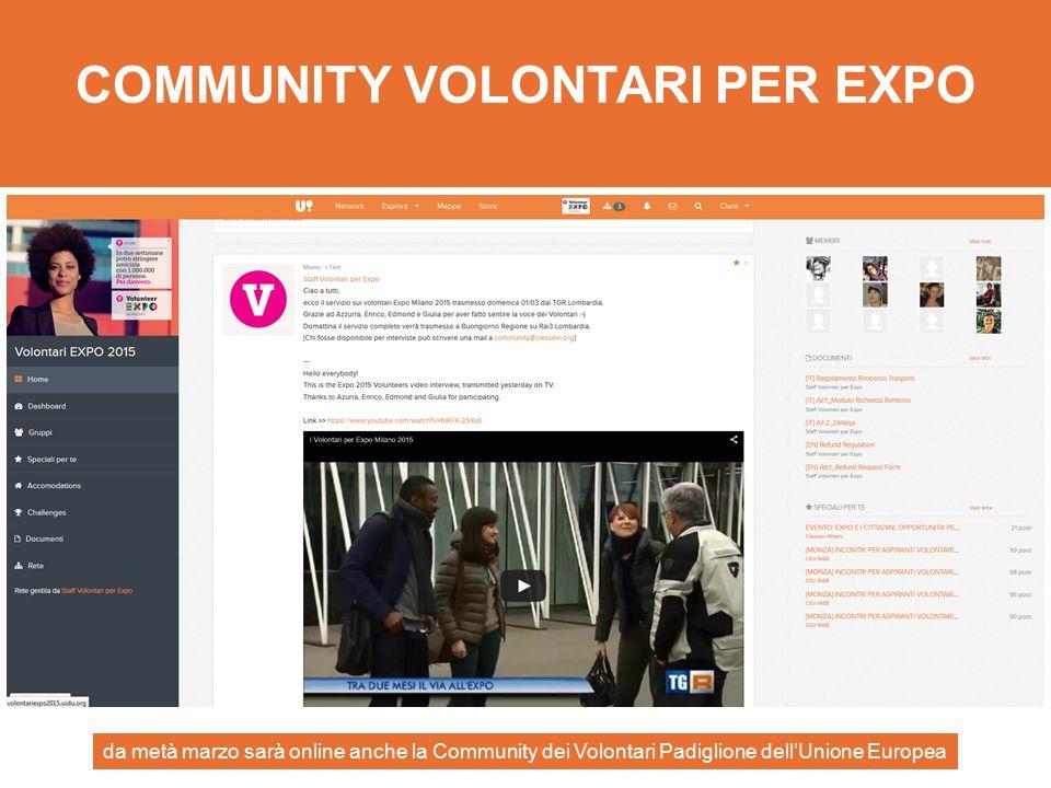 LE OPPORTUNITA' PER LE ASSOCIAZIONI Ogni associazione potrà promuovere alla community dei volontari per Expo: eventi attività di formazione proposte di volontariato nella sezione «Speciali per te» della community