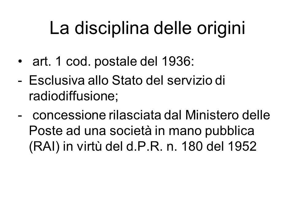 La disciplina delle origini art. 1 cod.