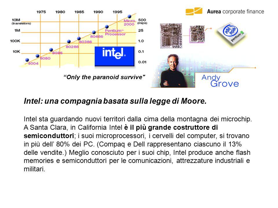 Intel: una compagnia basata sulla legge di Moore.