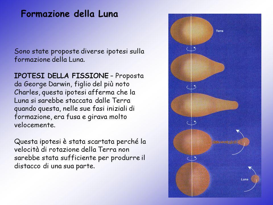 Formazione della Luna Sono state proposte diverse ipotesi sulla formazione della Luna. IPOTESI DELLA FISSIONE – Proposta da George Darwin, figlio del