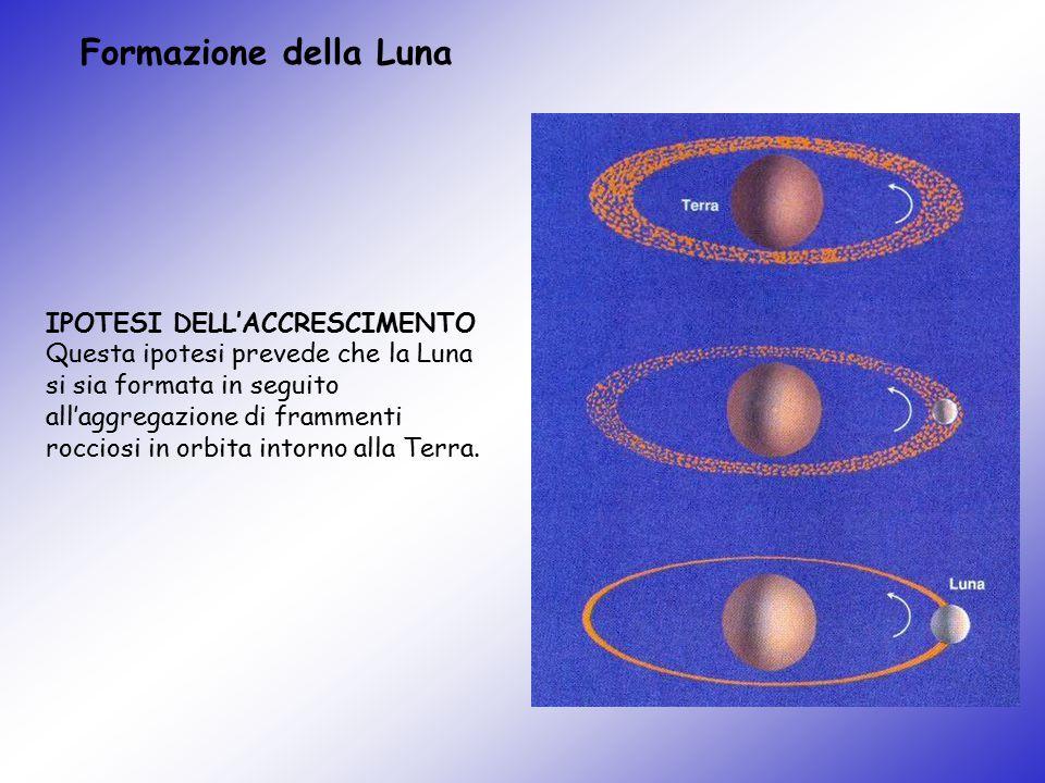 Formazione della Luna IPOTESI DELL'ACCRESCIMENTO Questa ipotesi prevede che la Luna si sia formata in seguito all'aggregazione di frammenti rocciosi i