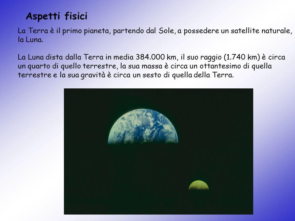 Aspetti fisici La Terra è il primo pianeta, partendo dal Sole, a possedere un satellite naturale, la Luna. La Luna dista dalla Terra in media 384.000