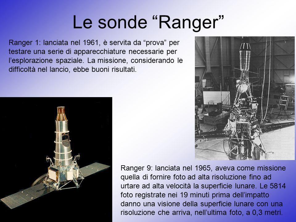 """Le sonde """"Ranger"""" Ranger 1: lanciata nel 1961, è servita da """"prova"""" per testare una serie di apparecchiature necessarie per l'esplorazione spaziale. L"""