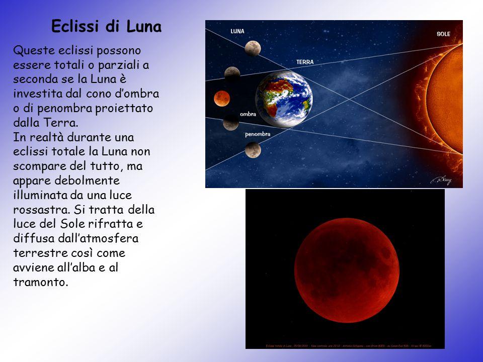 Eclissi di Luna Queste eclissi possono essere totali o parziali a seconda se la Luna è investita dal cono d'ombra o di penombra proiettato dalla Terra