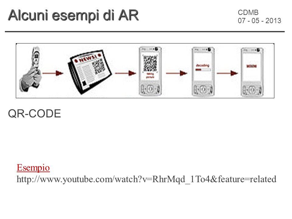 CDMB 07 - 05 - 2013 Alcuni esempi di AR QR-CODE Esempio http://www.youtube.com/watch?v=RhrMqd_1To4&feature=related