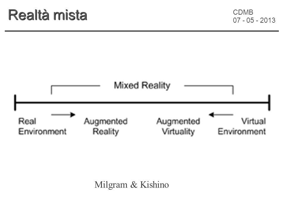 CDMB 07 - 05 - 2013 Realtà mista Milgram & Kishino