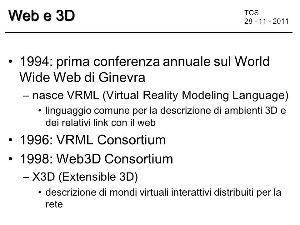 TCS 28 - 11 - 2011 Web e 3D Diverse società hanno poi iniziato a sviluppare i propri player cercando di imporre il proprio standard Due possibilità: fotografie panoramiche a 360° (economico)panoramiche a 360° ricostruzione virtuale di ambienti per diversi scopi –es.