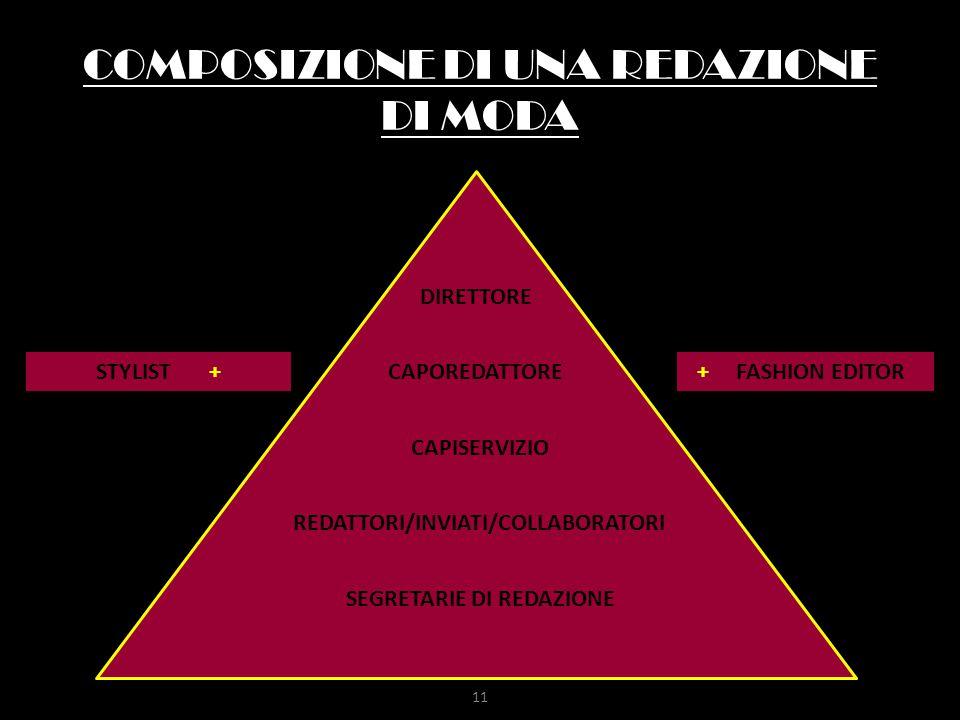 COMPOSIZIONE DI UNA REDAZIONE DI MODA DIRETTORE CAPOREDATTORE CAPISERVIZIO REDATTORI/INVIATI/COLLABORATORI SEGRETARIE DI REDAZIONE + FASHION EDITORSTY
