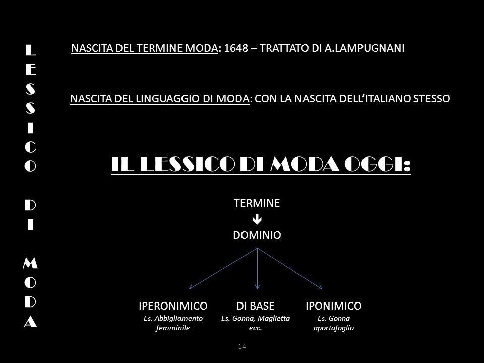 NASCITA DEL TERMINE MODA: 1648 – TRATTATO DI A.LAMPUGNANI NASCITA DEL LINGUAGGIO DI MODA: CON LA NASCITA DELL'ITALIANO STESSO IL LESSICO DI MODA OGGI: