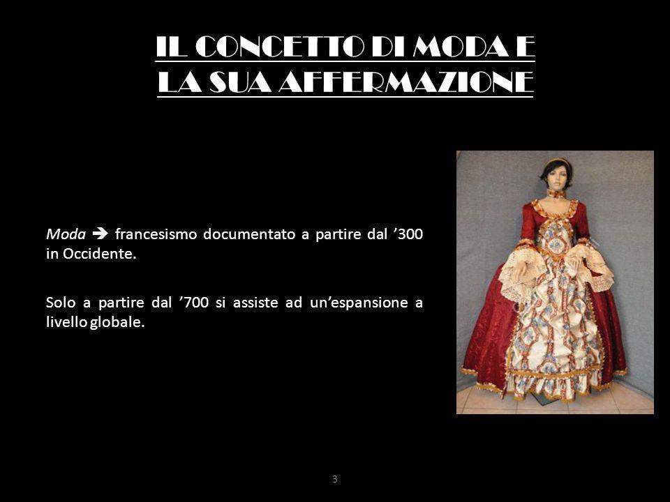 GLI ANTENATI Primi mezzi di comunicazione utili all'aggiornamento del settore moda: RESOCONTI DI VIAGGIOBAMBOLE DI MODAINCISIONI DI MODAALMANACCO 4