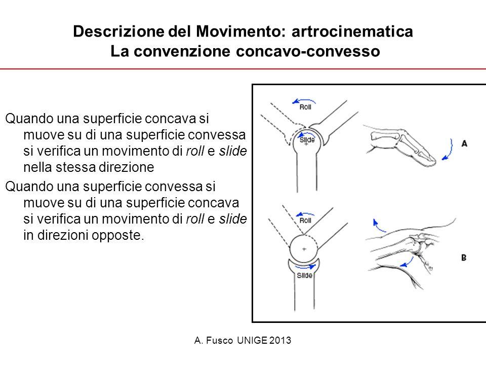 A. Fusco UNIGE 2013 Quando una superficie concava si muove su di una superficie convessa si verifica un movimento di roll e slide nella stessa direzio