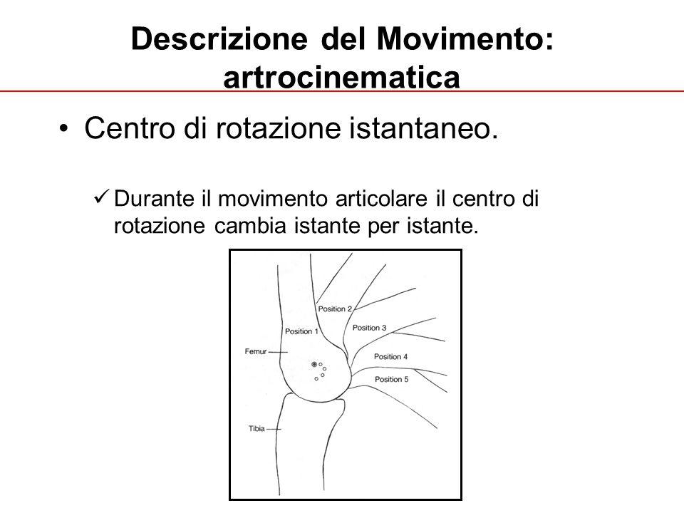 A.Fusco UNIGE 2013 Centro di rotazione istantaneo.