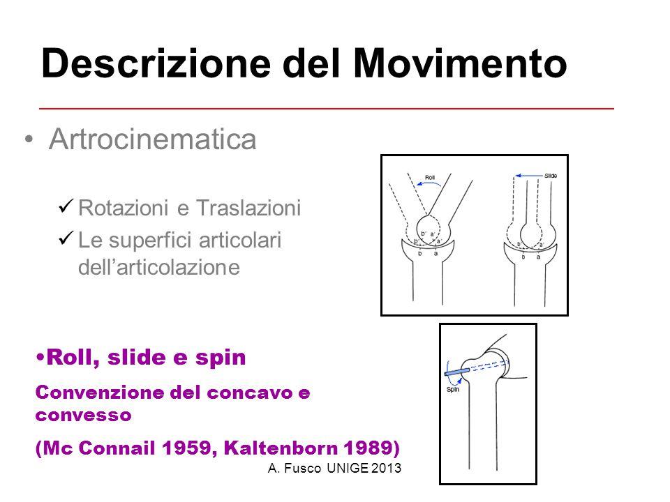 A. Fusco UNIGE 2013 Descrizione del Movimento Artrocinematica Rotazioni e Traslazioni Le superfici articolari dell'articolazione Roll, slide e spin Co