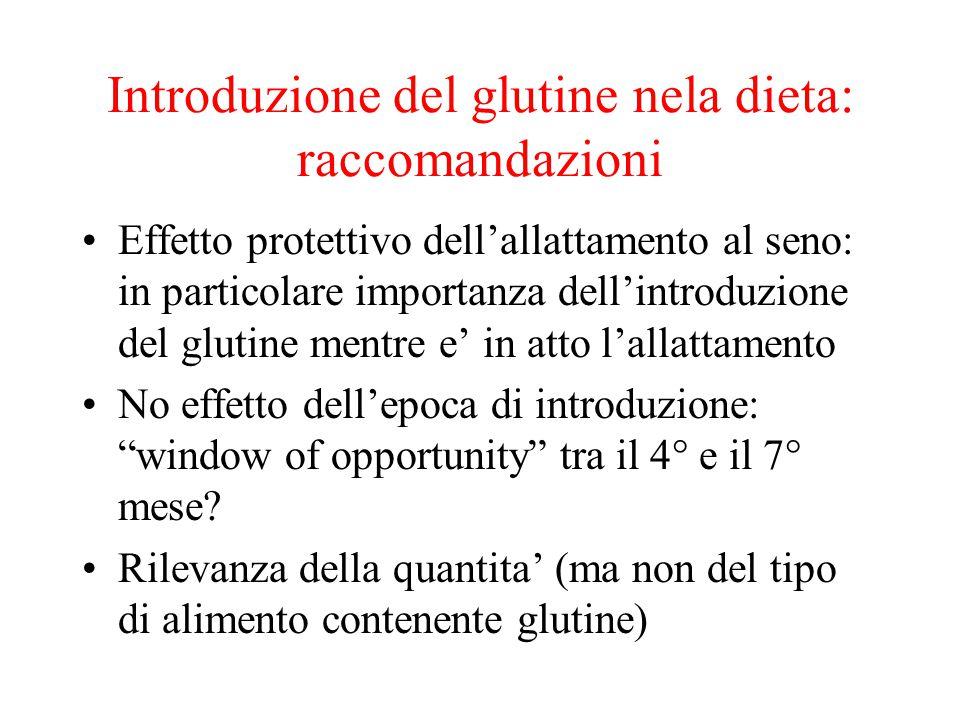 Introduzione del glutine nela dieta: raccomandazioni Effetto protettivo dell'allattamento al seno: in particolare importanza dell'introduzione del glu