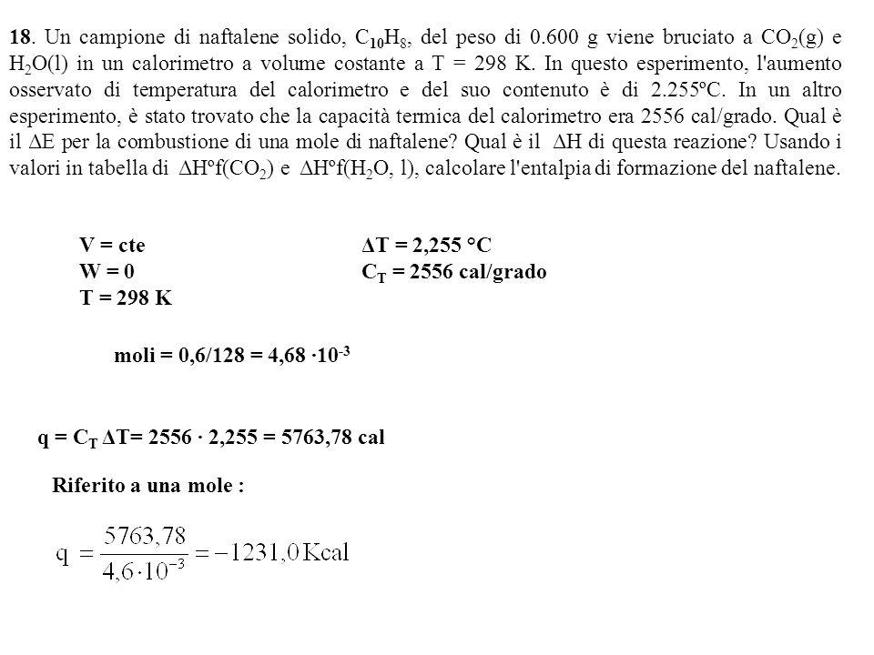 C 10 H 8 + 12 O 2  10 CO 2 + 4 H 2 O ΔE = q = -1231,0 Kcal ΔH = ΔE + ΔnRT = ΔE +(-2 RT) = -1231,0 – 1,19 = -1232,19 ΔH° f (CO 2 ) = -94,05 Kcal/mol ΔH1ΔH1 ΔH2ΔH2 ΔH3ΔH3 ΔH° f (H 2 O) = -68,32 Kcal/mol 10 C + 4 H 2 +12 O 2 10 CO 2 + 4 H 2 OC 10 H 8 + 12 O 2
