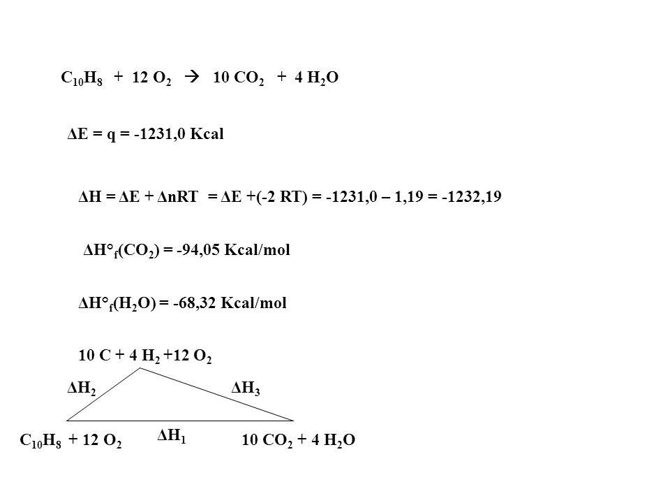 ΔH 3 =10 ΔH° f (CO 2 ) + 4 ΔH° f (H 2 O)= -1213,78 ΔH 2 =-ΔH° f (C 10 H 8 ) ΔH 1 =ΔH 2 + ΔH 3 -ΔH 2 = ΔH 3 - ΔH 1 = -1213,78 + 1232,19 = 18,41 Kcal/mol