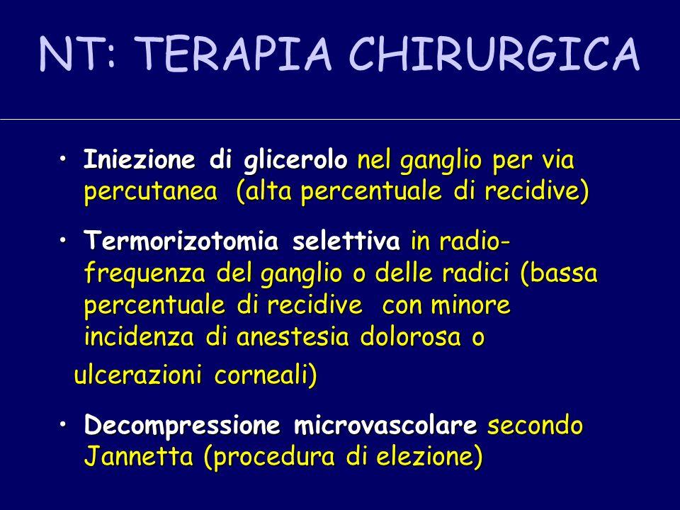 NT: TERAPIA CHIRURGICA Iniezione di glicerolo nel ganglio per via percutanea (alta percentuale di recidive)Iniezione di glicerolo nel ganglio per via