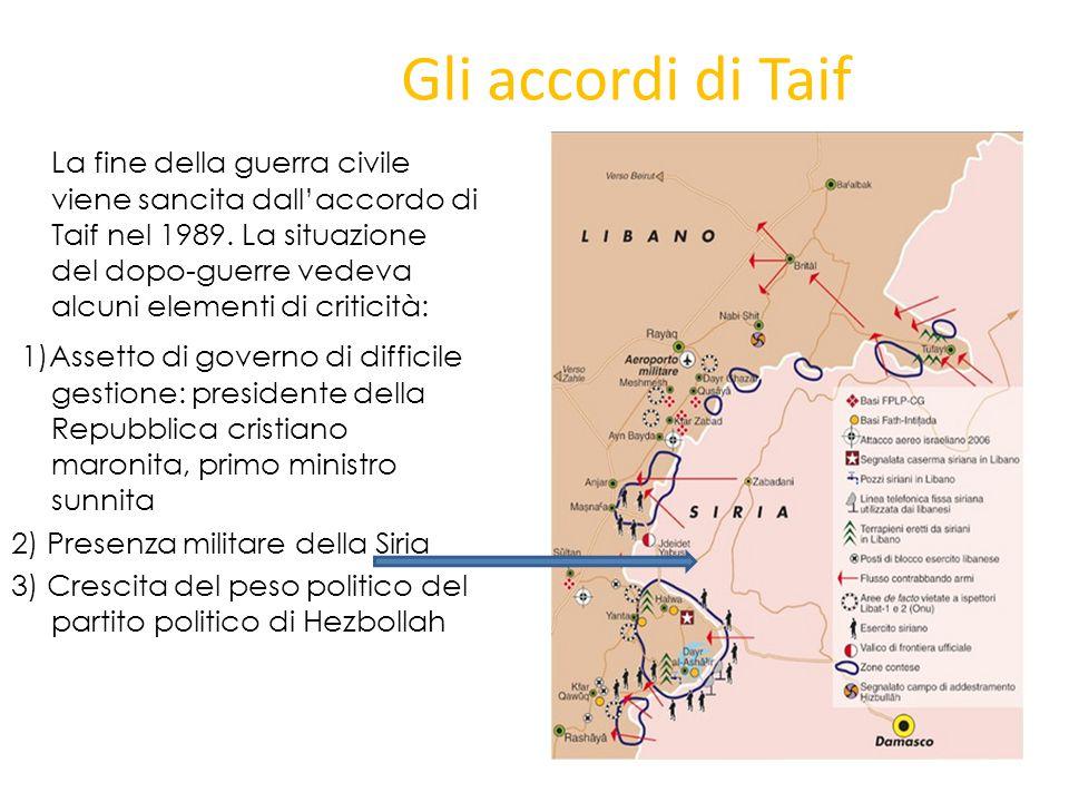 Gli accordi di Taif La fine della guerra civile viene sancita dall'accordo di Taif nel 1989. La situazione del dopo-guerre vedeva alcuni elementi di c