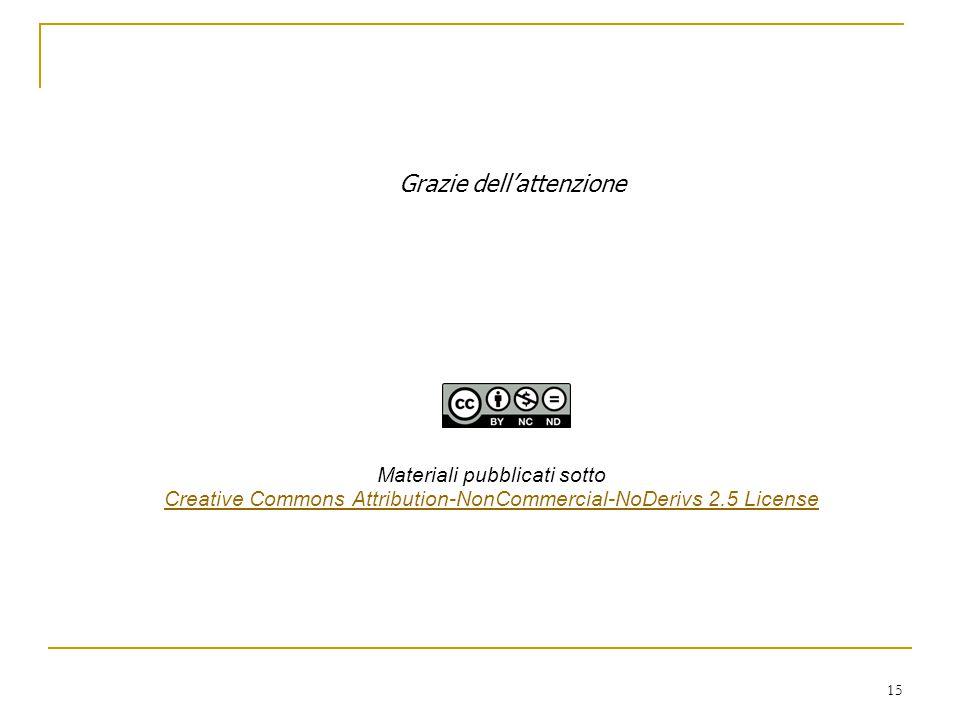 15 Materiali pubblicati sotto Creative Commons Attribution-NonCommercial-NoDerivs 2.5 License Grazie dell'attenzione