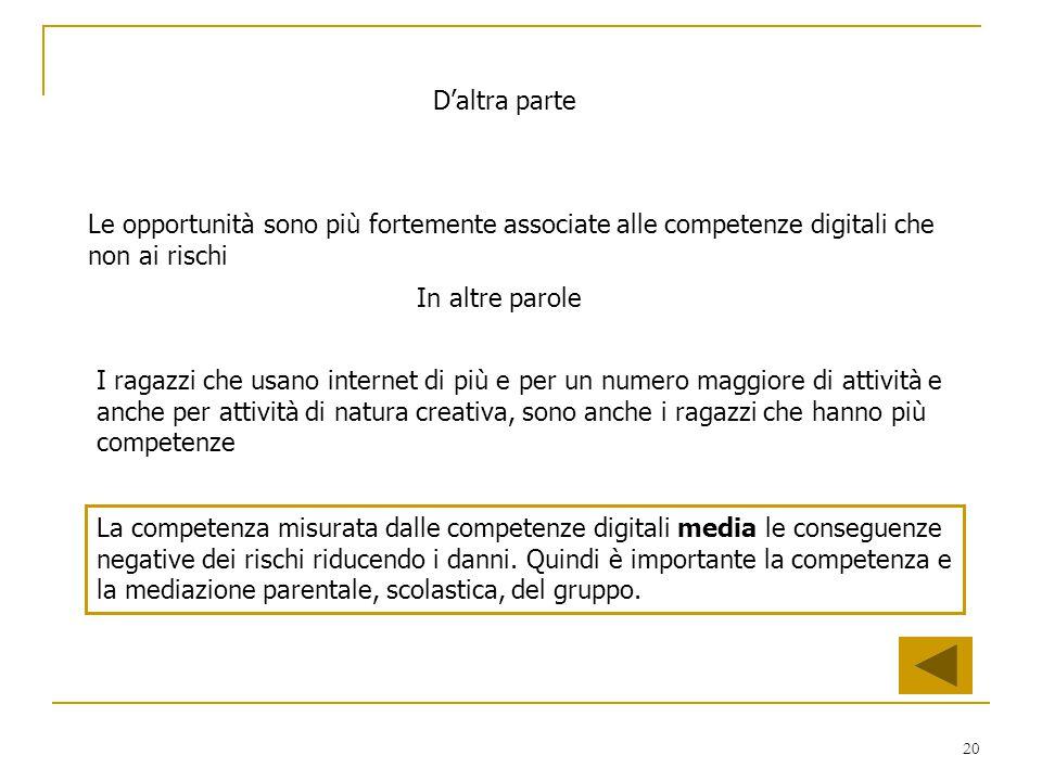 20 D'altra parte Le opportunità sono più fortemente associate alle competenze digitali che non ai rischi In altre parole I ragazzi che usano internet