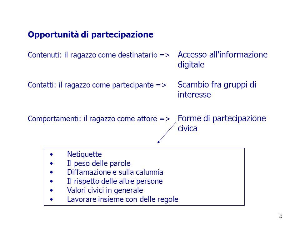 8 Opportunità di partecipazione Contenuti: il ragazzo come destinatario => Accesso all'informazione digitale Contatti: il ragazzo come partecipante =>