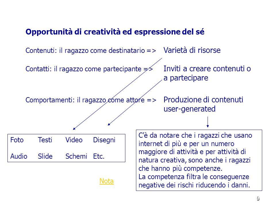 9 Opportunità di creatività ed espressione del sé Contenuti: il ragazzo come destinatario => Varietà di risorse Contatti: il ragazzo come partecipante