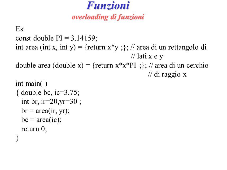 Funzioni overloading di funzioni Es: const double PI = 3.14159; int area (int x, int y) = {return x*y ;}; // area di un rettangolo di // lati x e y do