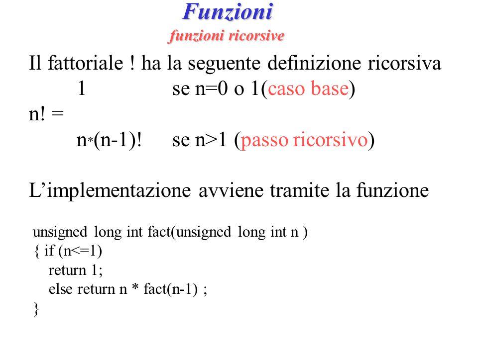 Funzioni funzioni ricorsive Il fattoriale ! ha la seguente definizione ricorsiva 1 se n=0 o 1(caso base) n! = n * (n-1)!se n>1 (passo ricorsivo) L'imp