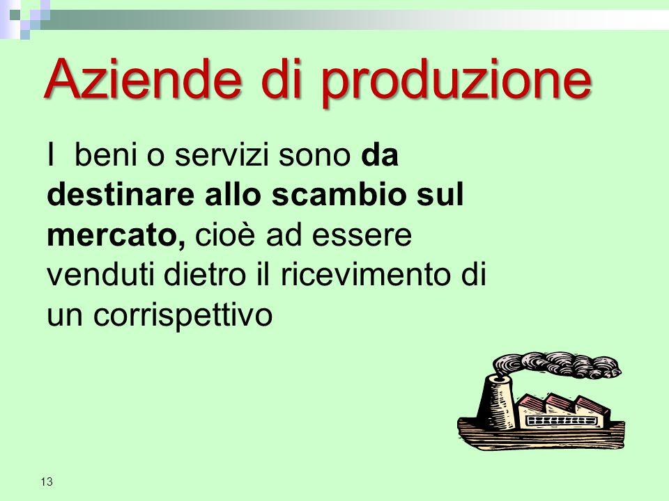 13 Aziende di produzione I beni o servizi sono da destinare allo scambio sul mercato, cioè ad essere venduti dietro il ricevimento di un corrispettivo