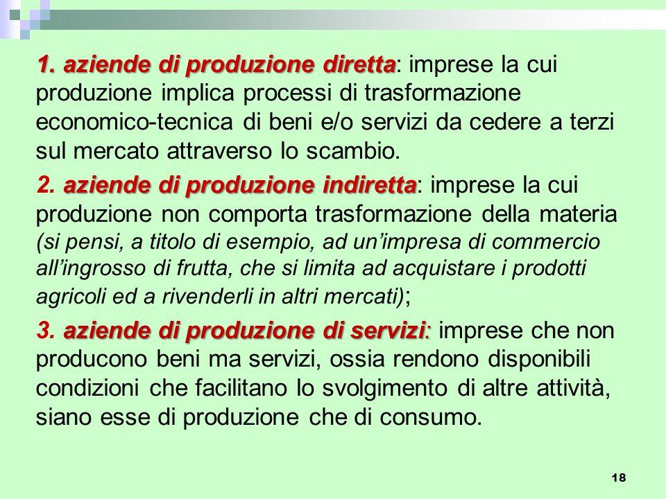 18 1.aziende di produzione diretta 1.