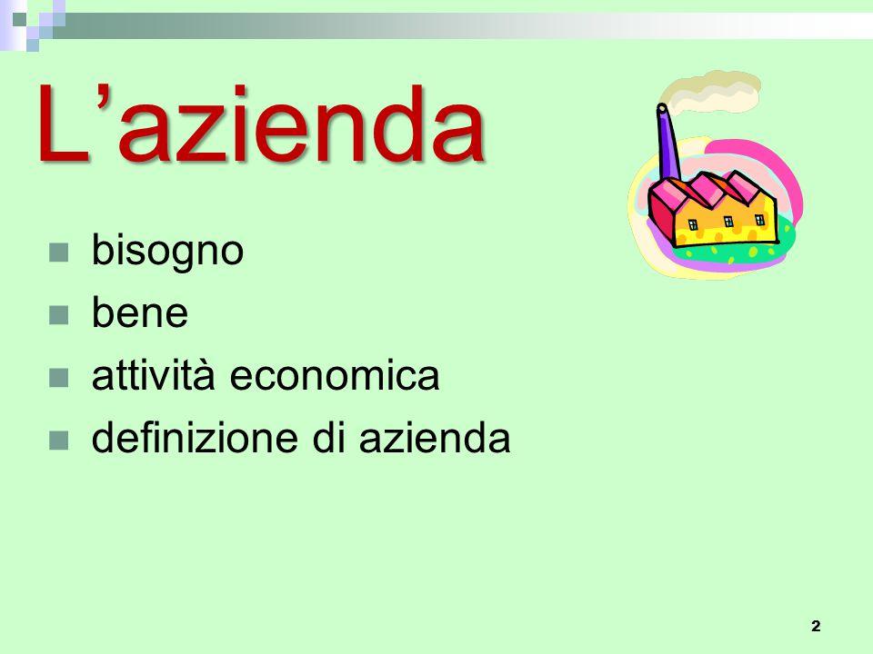 2 bisogno bene attività economica definizione di azienda L'azienda