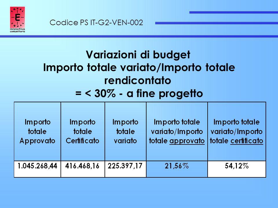 Codice PS IT-G2-VEN-002 Variazioni di budget Importo totale variato/Importo totale rendicontato = < 30% - a fine progetto