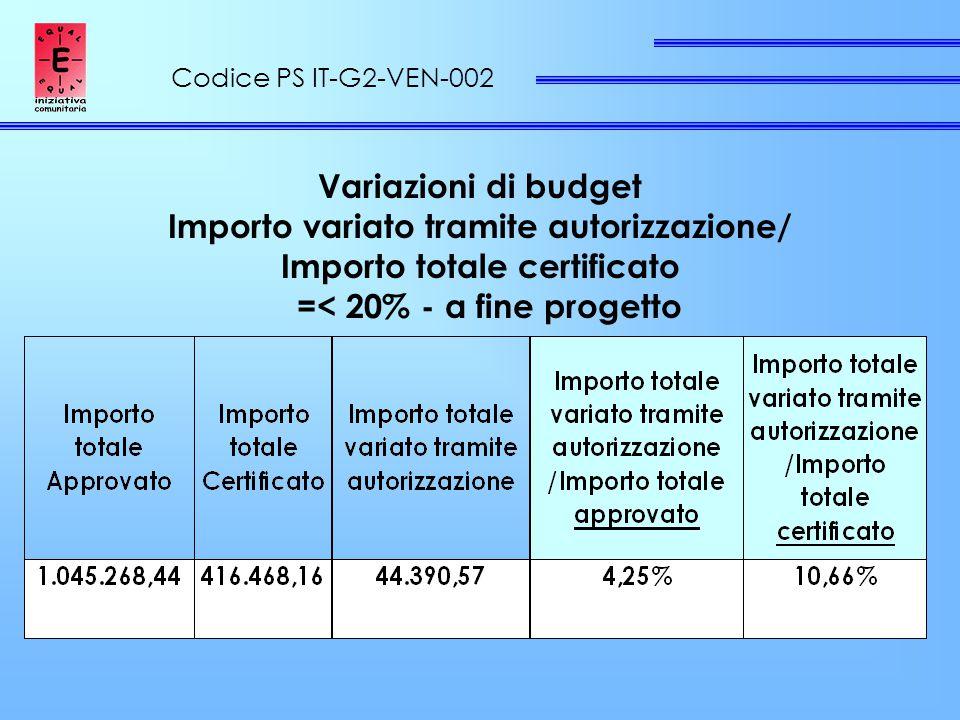 Codice PS IT-G2-VEN-002 Variazioni di budget Importo variato tramite autorizzazione/ Importo totale certificato =< 20% - a fine progetto