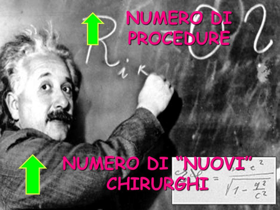 NUMERO DI PROCEDURE NUMERO DI NUOVI CHIRURGHI