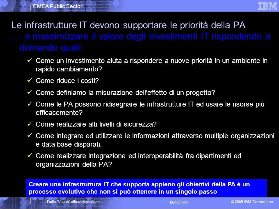 EMEA Public Sector © 2005 IBM Corporation Dalla Vision alla realizzazione 12/05/2005 Le infrastrutture IT devono supportare le priorità della PA …..