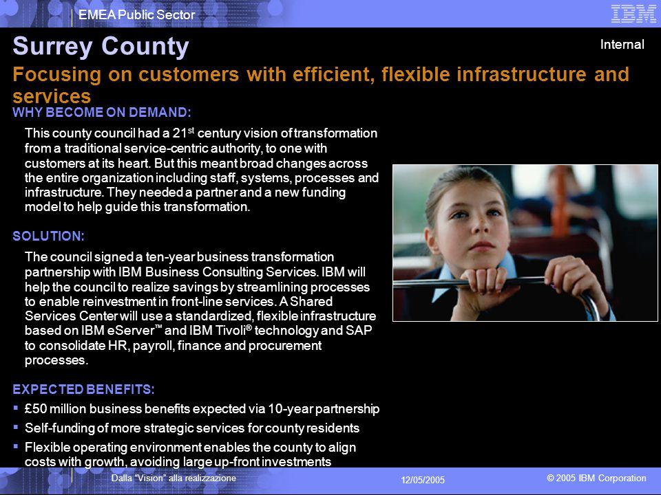 """EMEA Public Sector © 2005 IBM Corporation Dalla """"Vision"""" alla realizzazione 12/05/2005 WHY BECOME ON DEMAND: This county council had a 21 st century v"""