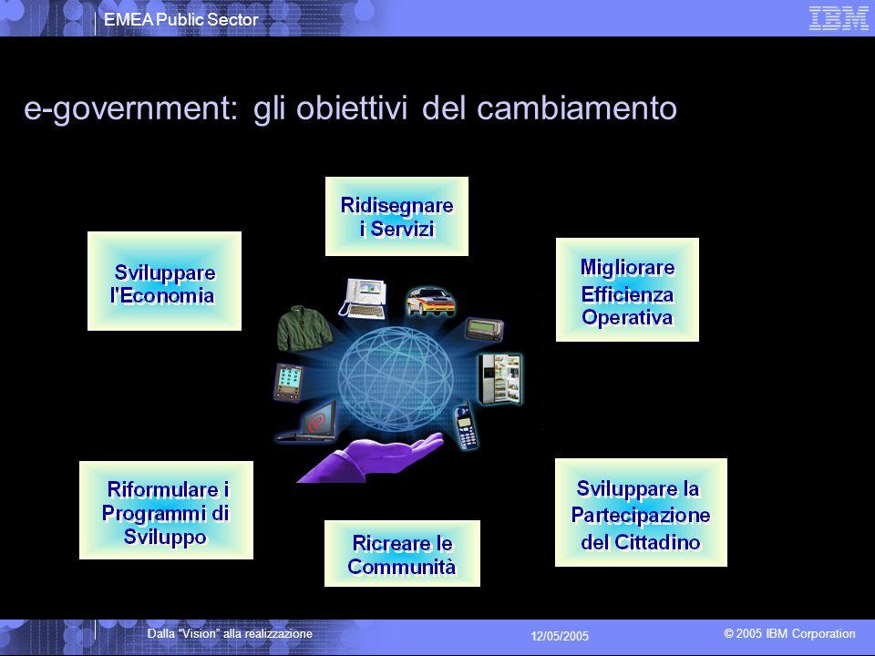 EMEA Public Sector © 2005 IBM Corporation Dalla Vision alla realizzazione 12/05/2005 e-government: gli obiettivi del cambiamento