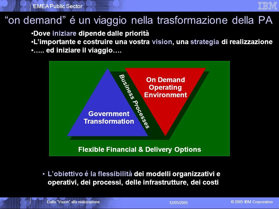 EMEA Public Sector © 2005 IBM Corporation Dalla Vision alla realizzazione 12/05/2005 Flexible Financial & Delivery Options Dove iniziare dipende dalle priorità L'importante e costruire una vostra vision, una strategia di realizzazione …..