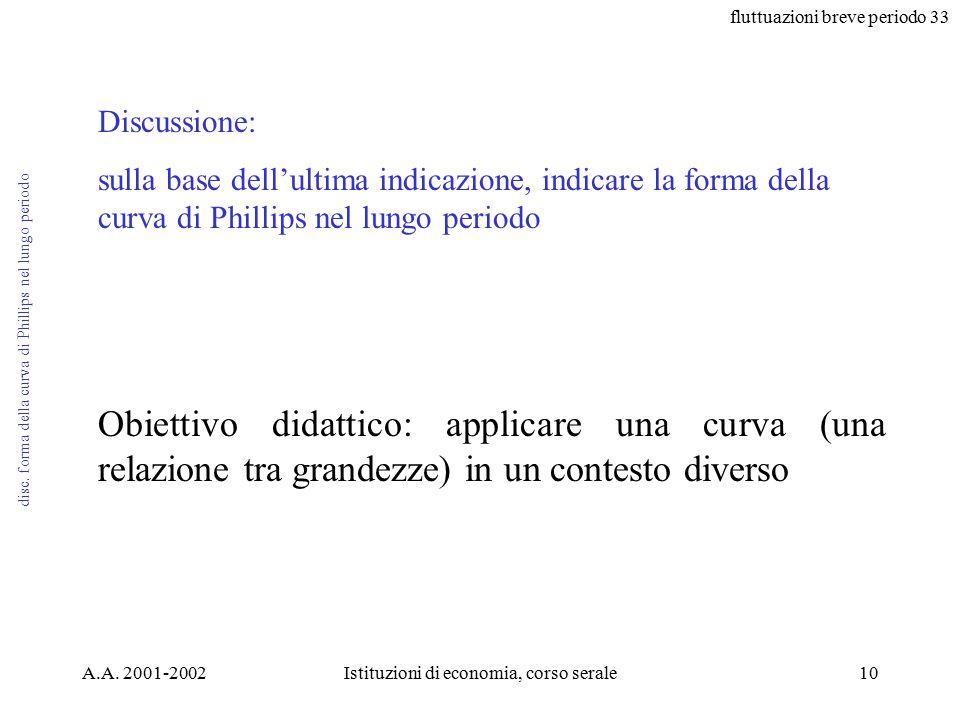 fluttuazioni breve periodo 33 A.A. 2001-2002Istituzioni di economia, corso serale10 disc.