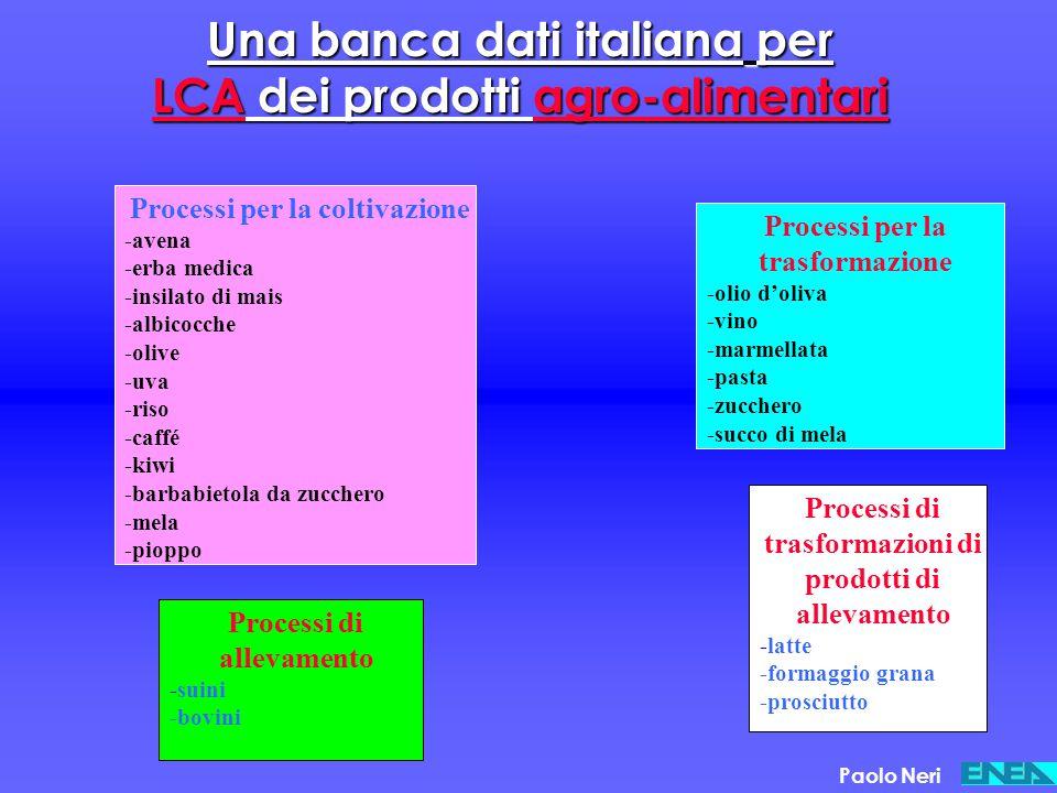 Una banca dati italiana per LCA dei prodotti agro-alimentari Processi per la trasformazione -olio d'oliva -vino -marmellata -pasta -zucchero -succo di