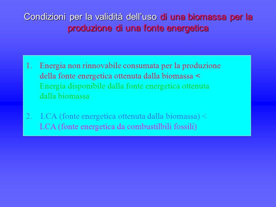 Condizioni per la validità dell'uso di una biomassa per la produzione di una fonte energetica 1.Energia non rinnovabile consumata per la produzione de
