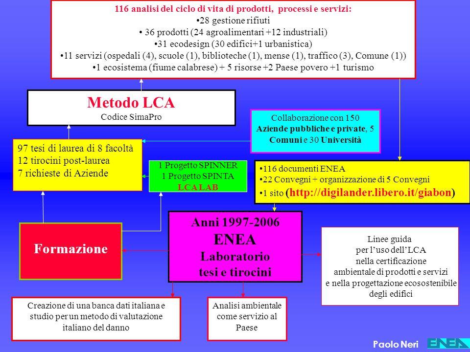 116 analisi del ciclo di vita di prodotti, processi e servizi: 28 gestione rifiuti 36 prodotti (24 agroalimentari +12 industriali) 31 ecodesign (30 ed